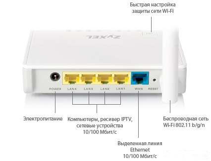 DNS 4507